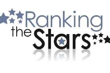ranking the company | bedrijfsuitjes in twente s