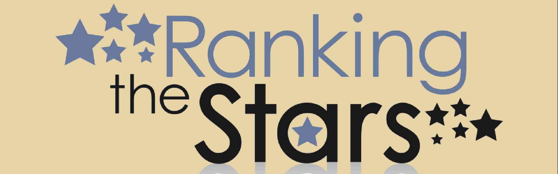Ranking the Company | Bedrijfsuitjes in Twente